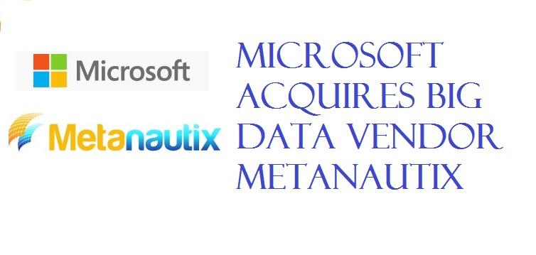 Metanautix-Acquired