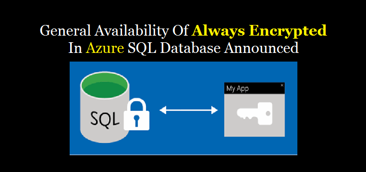 Always Encrypted Azure SQL